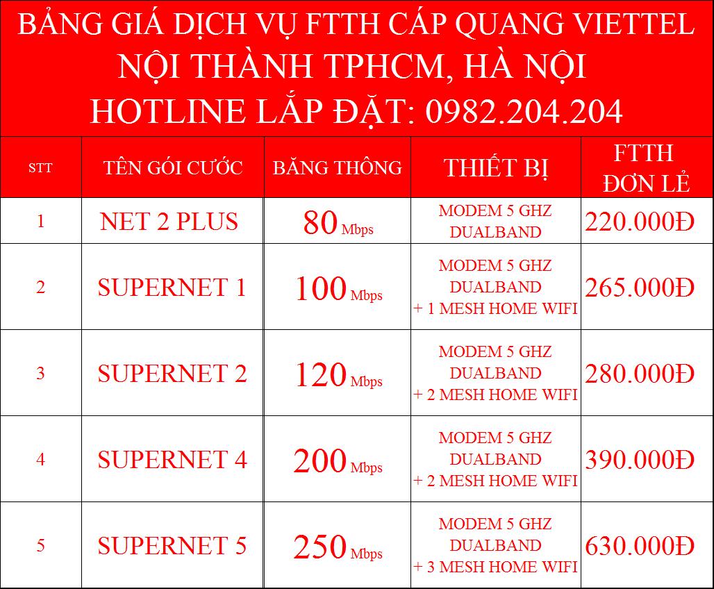 5 gói cước internet wifi Viettel TPHCM nội thành