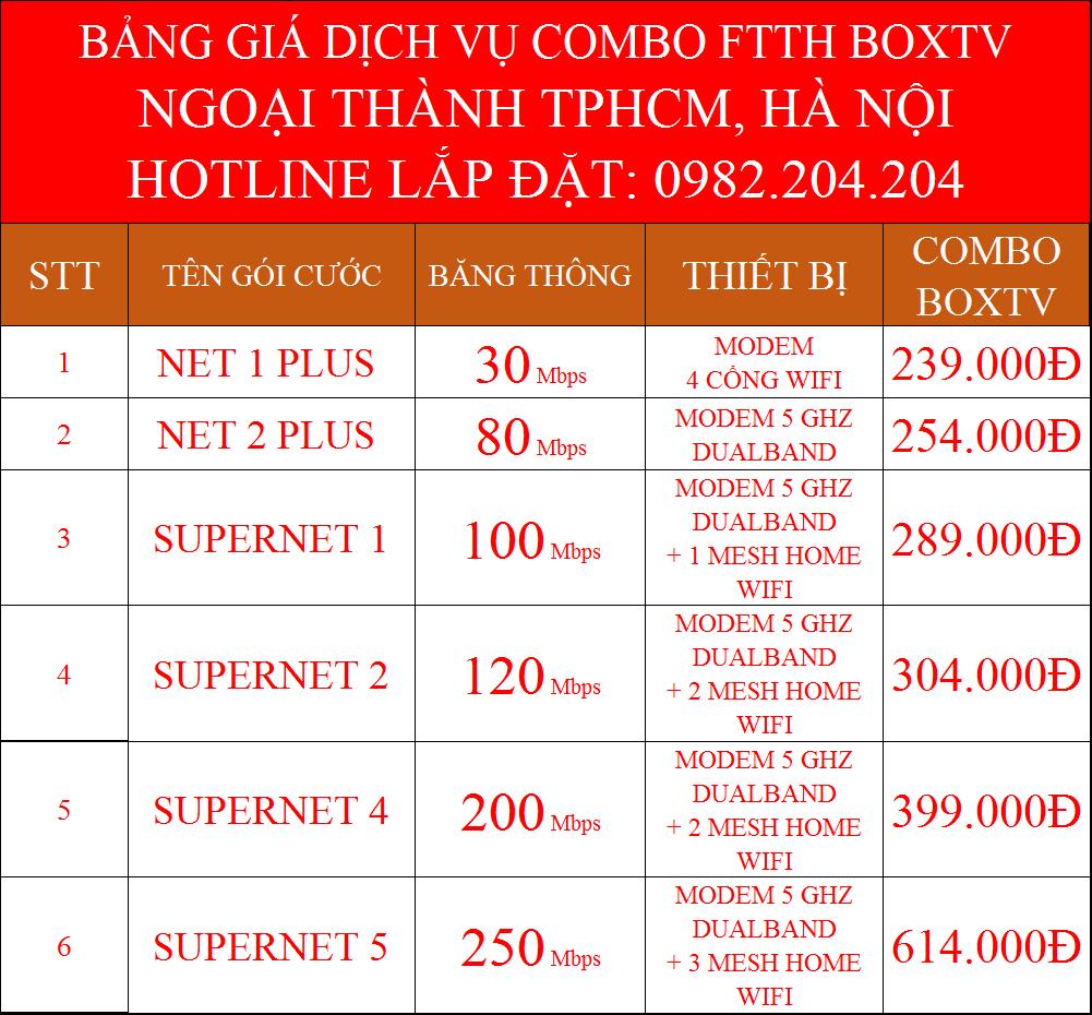 6 gói cước cáp quang wifi Viettel TPHCM ngoại thành Combo BoxTV
