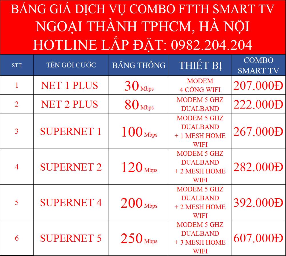 6 gói cước cáp quang wifi Viettel TPHCM ngoại thành Combo SmartTV