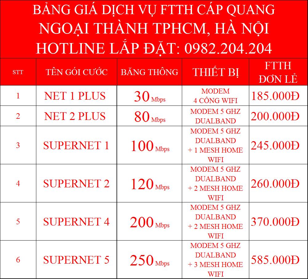 6 gói cước cáp quang wifi Viettel TPHCM ngoại thành FTTH Đơn lẻ