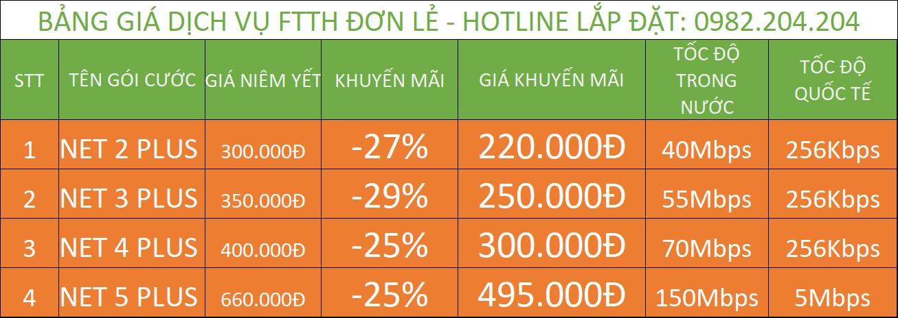 Bảng Giá Đăng Ký Lắp Đặt Mạng Internet Cáp Quang Wifi Viettel 2021 nội thành Hà Nội TPHCM