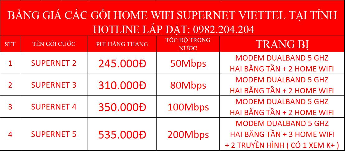 Bảng giá Home Wifi Viettel 2021 Các Gói Supernet