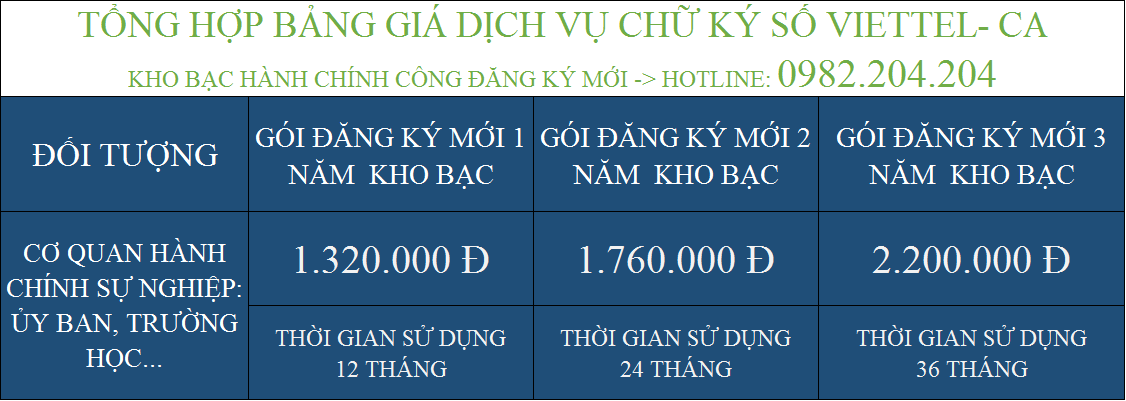 Bảng giá các gói chữ ký số Viettel giá rẻ dịch vụ công kho bạc