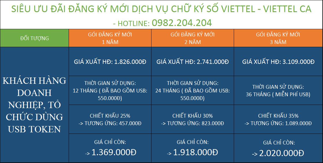 Bảng giá tổng hợp các gói chữ ký số Viettel đăng ký mới