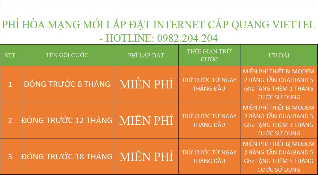 Bảng giá ưu đãi đóng cước trước mạng internet Viettel.
