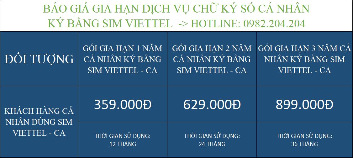 Báo giá gia hạn chữ ký số Viettel cá nhân ký bằng Sim Viettel CA