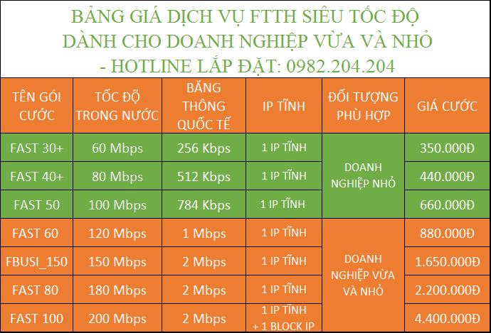Các Gói Cước Doanh Nghiệp Viettel Miễn Phí IP Tĩnh Cho Doanh Nghiệp Vừa Và Nhỏ.