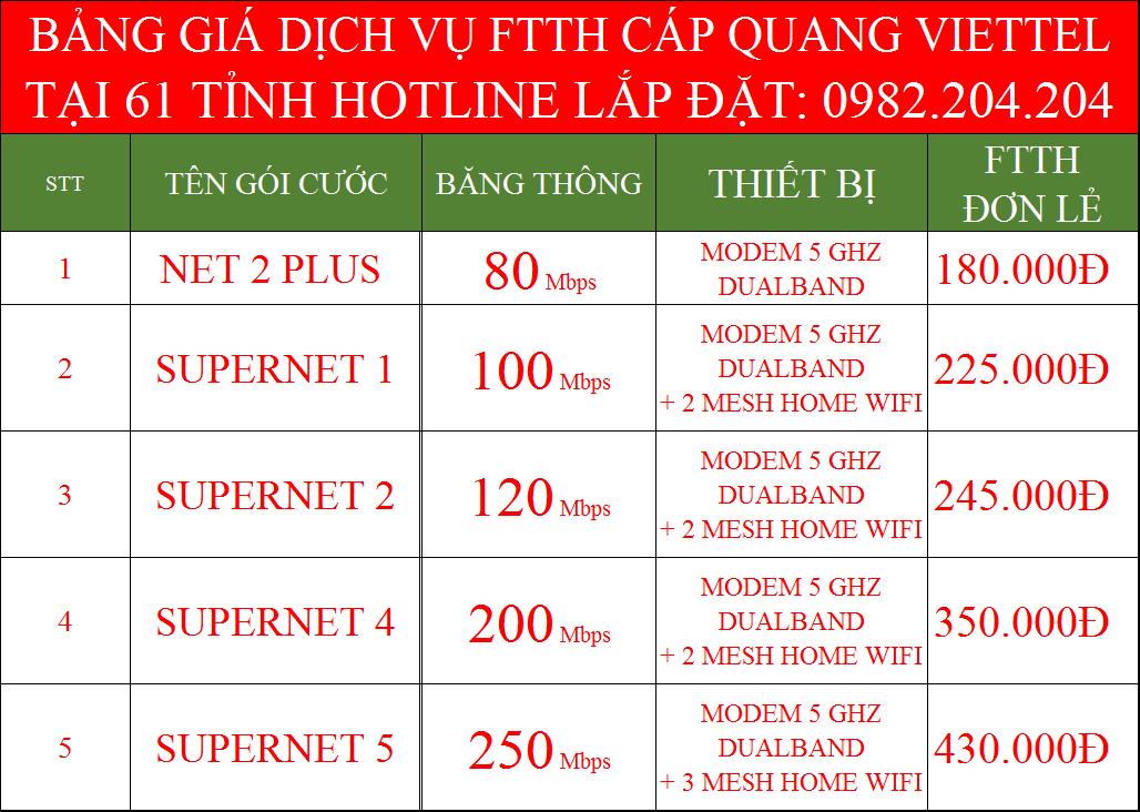 Các gói cước internet cáp quang wifi Viettel tỉnh áp dụng từ tháng 5_201