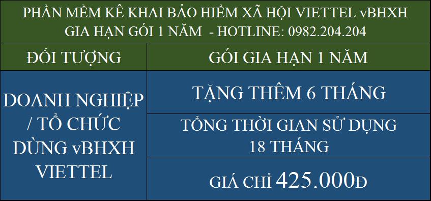 Gia hạn BHXH Viettel gói 1 năm giá 425000Đ