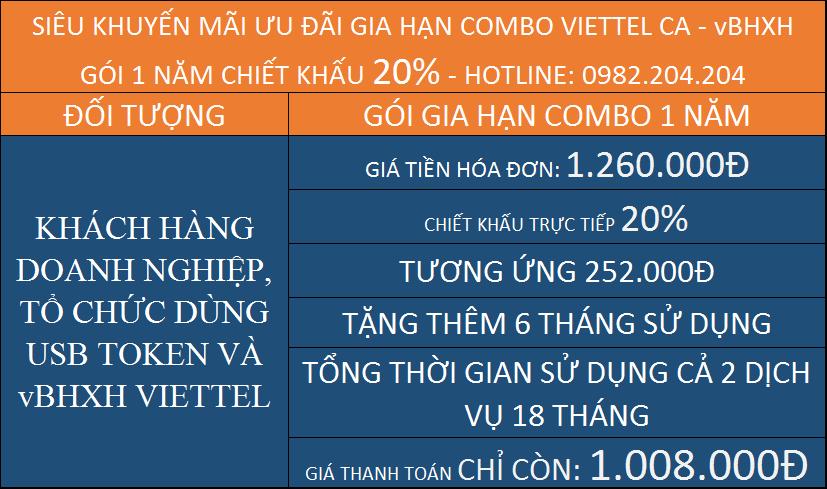 Gia hạn token Viettel gói combo 1 năm