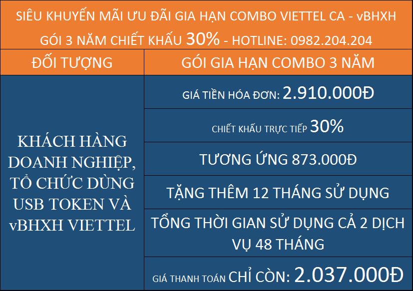 Gia hạn token Viettel gói combo 3 năm