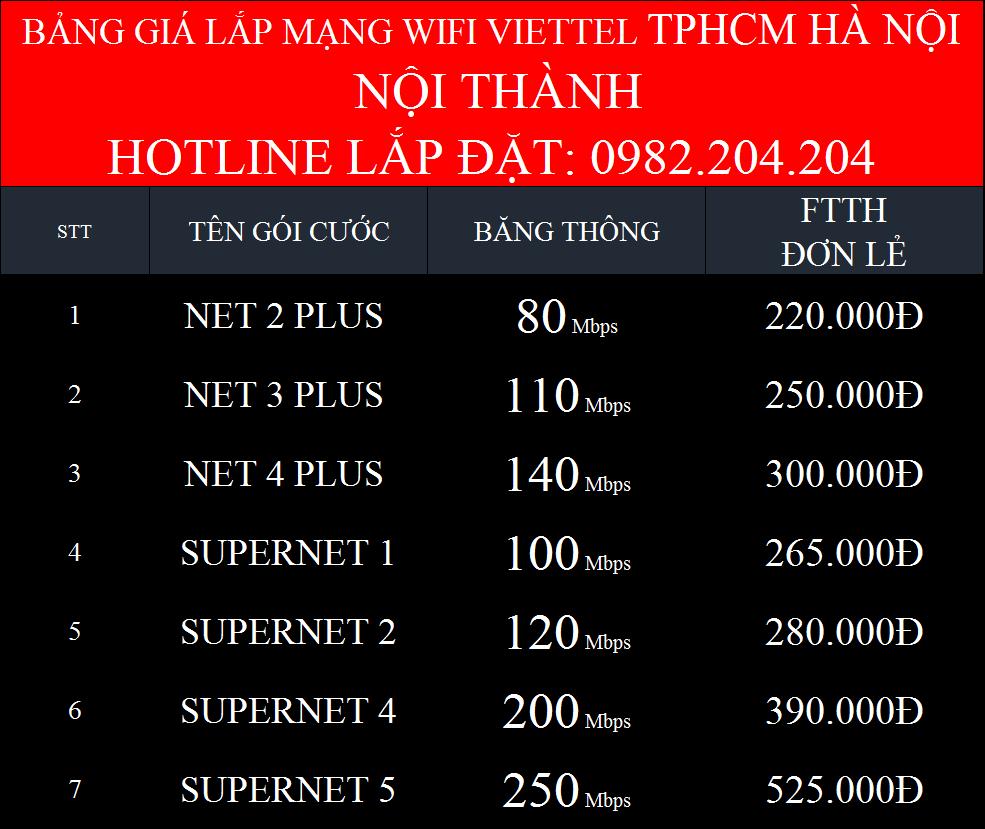 Gói cước internet Viettel Hà Nội