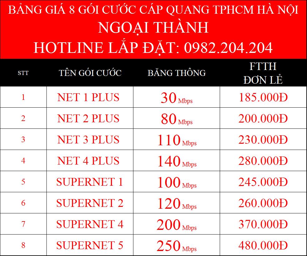 Gói cước internet Viettel TPHCM