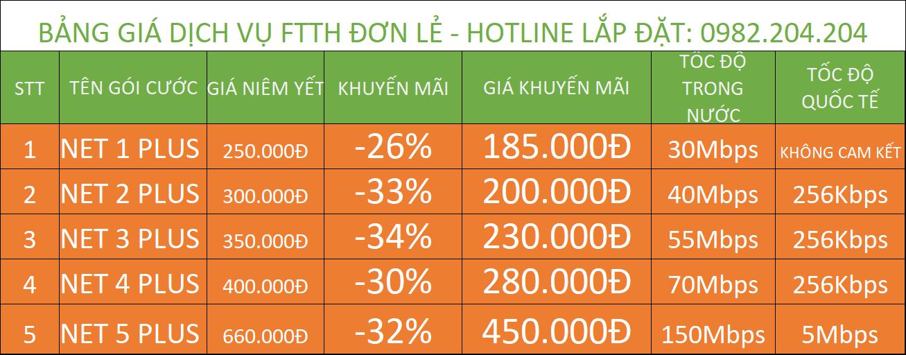 Lắp đặt mạng internet cáp quang wifi Viettel 2021 ngoại thành TPHCM và Hà Nội