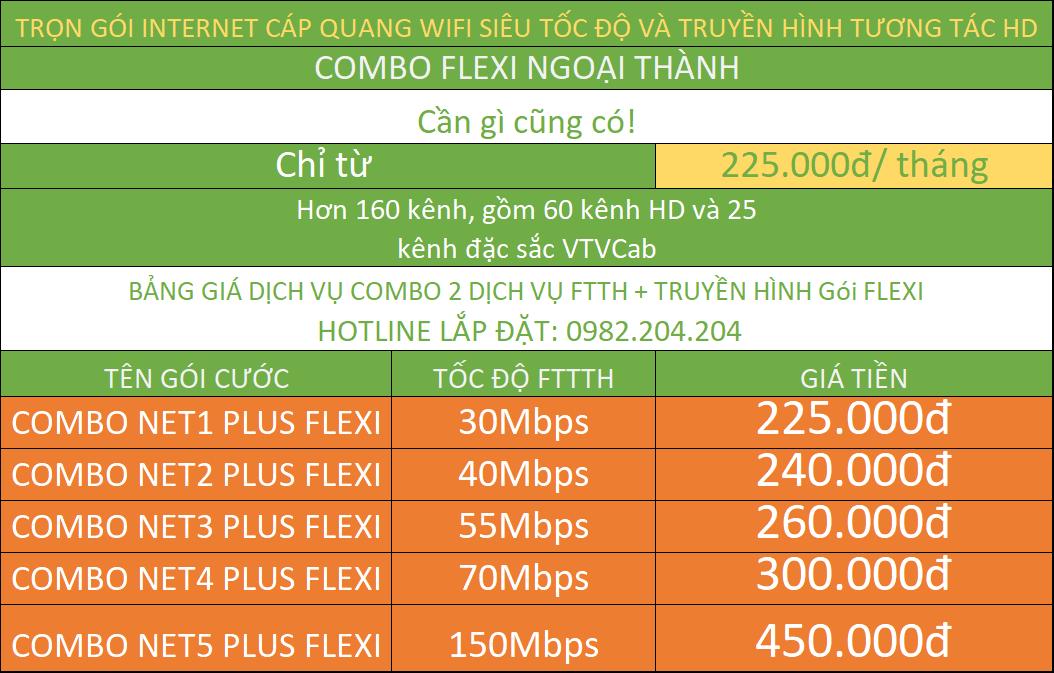 Lắp mạng Viettel 2021 ngoại thành TPHCM và Hà Nội Combo FTTH và truyền hình
