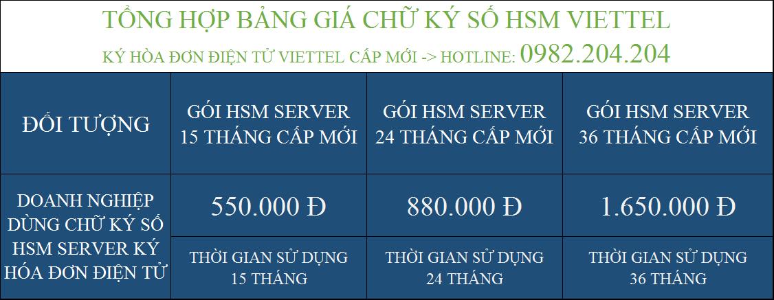 Tổng hợp bảng giá các gói dịch vụ chữ ký số HSM Viettel giá rẻ ký hóa đơn điện tử cấp mới