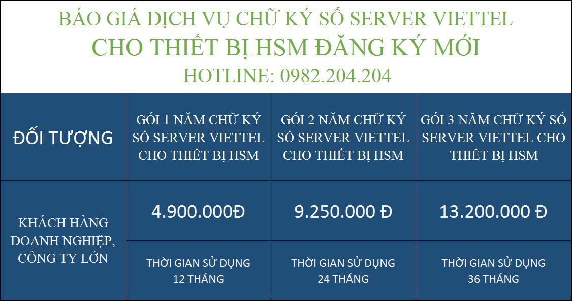 Tổng hợp báo giá các gói dịch vụ chữ ký số Server Viettel cho thiết bị HSM cấp mới