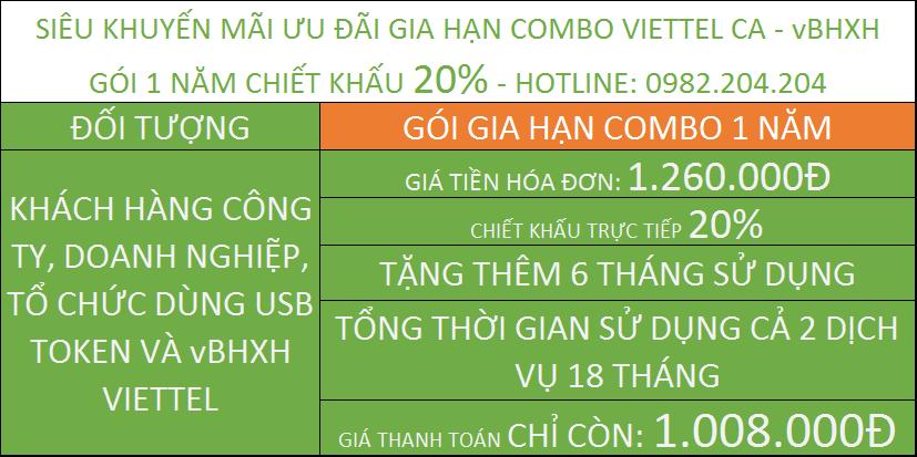 Bảng Giá Gia Hạn Chữ Ký Số Viettel combo vBHXH gói 1 năm