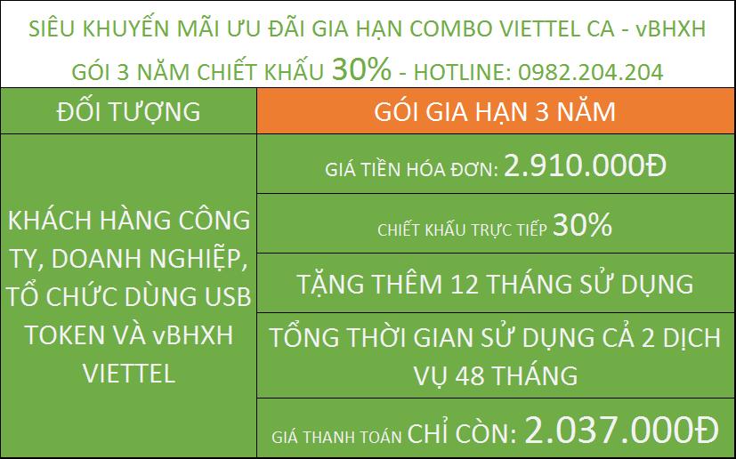 Bảng Giá Gia Hạn Chữ Ký Số Viettel combo vBHXH gói 3 năm