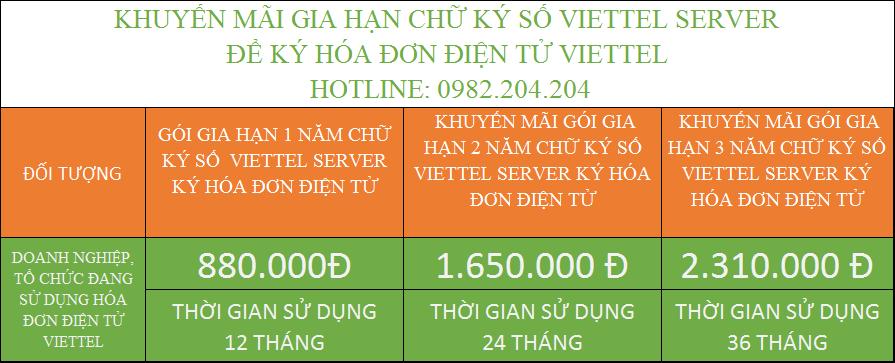 Bảng Giá Gia Hạn Chữ Ký Số Viettel ký hóa đơn điện tử Viettel