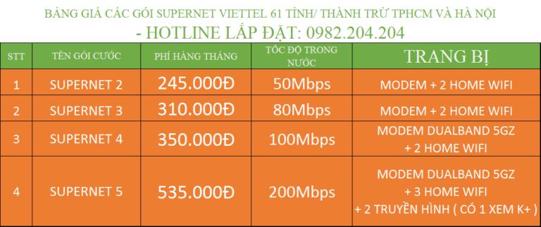 Bảng giá đăng ký lắp đặt supernet Viettel