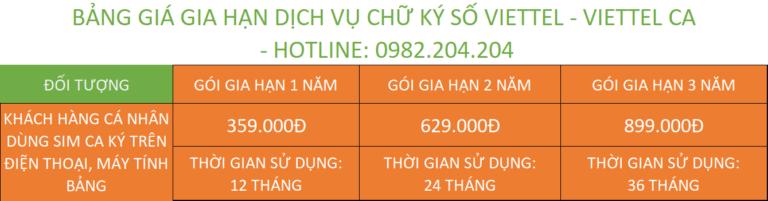 Bảng giá gia hạn chữ ký số Viettel TPHCM cá nhân ký bằng sim Viettel CA