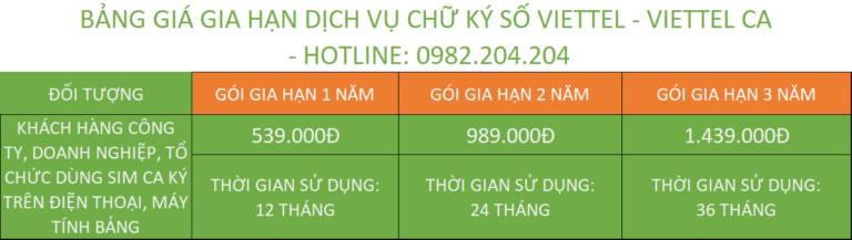 Bảng giá gia hạn chữ ký số Viettel TPHCM doanh nghiệp ký bằng Sim Viettel CA