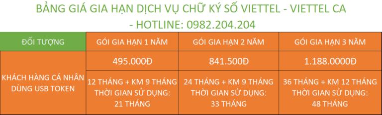 Bảng giá gia hạn token Viettel TPHCM cá nhân dùng USB