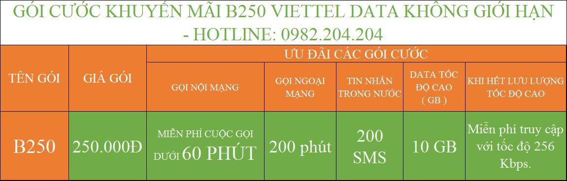 Chi tiết ưu đãi của gói 4G Viettel không giới hạn B250