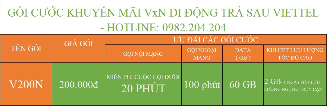 Chi tiết ưu đãi gói trả sau Viettel V200N