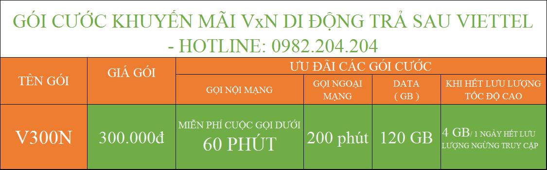Chi tiết ưu đãi gói trả sau Viettel V300N