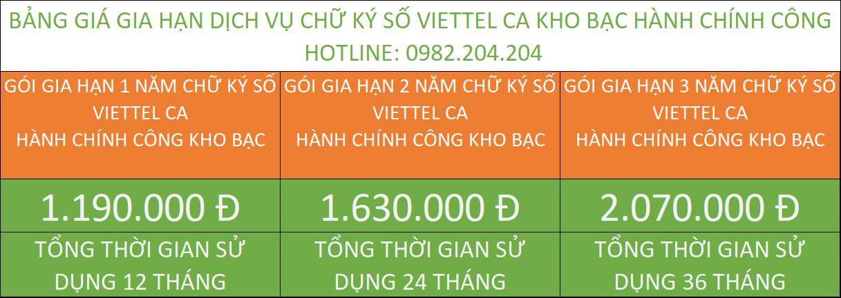 Gia hạn chữ ký số Viettel tại TPHCM kho bạc