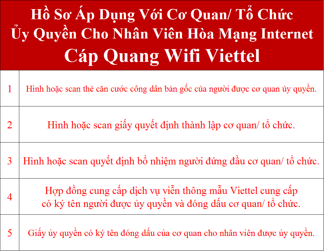 Hồ sơ lắp mạng internet cáp quang Viettel cơ quan ủy quyền