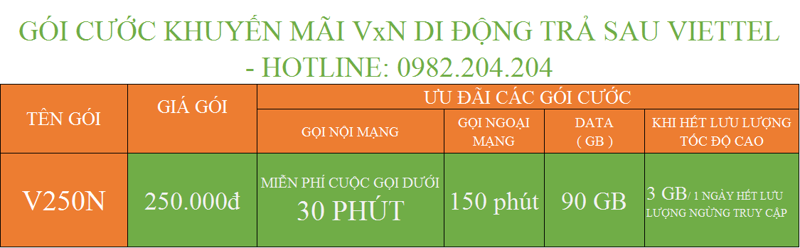 Khuyến mãi trả sau Viettel doanh nghiệp gói V250N.