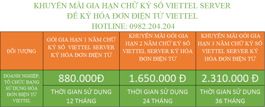Bảng giá gia hạn chữ ký số HSM Server Viettel để ký hóa đơn điện tử