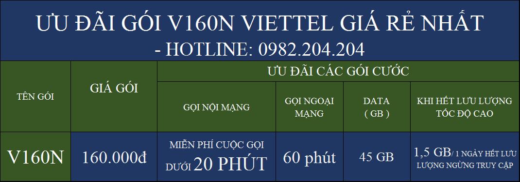 Chi tiết ưu đãi gói khuyến mãi trả sau V160N Viettel