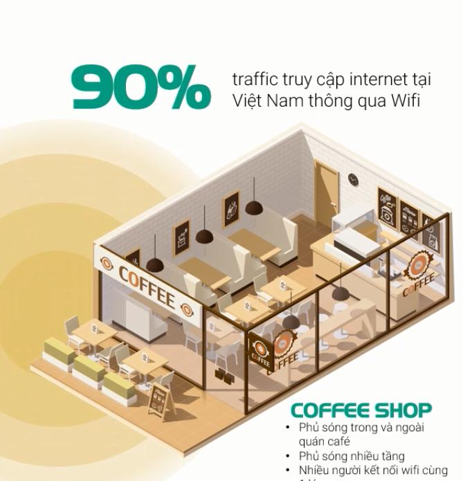 Home wifi Viettel cho quán cà phê