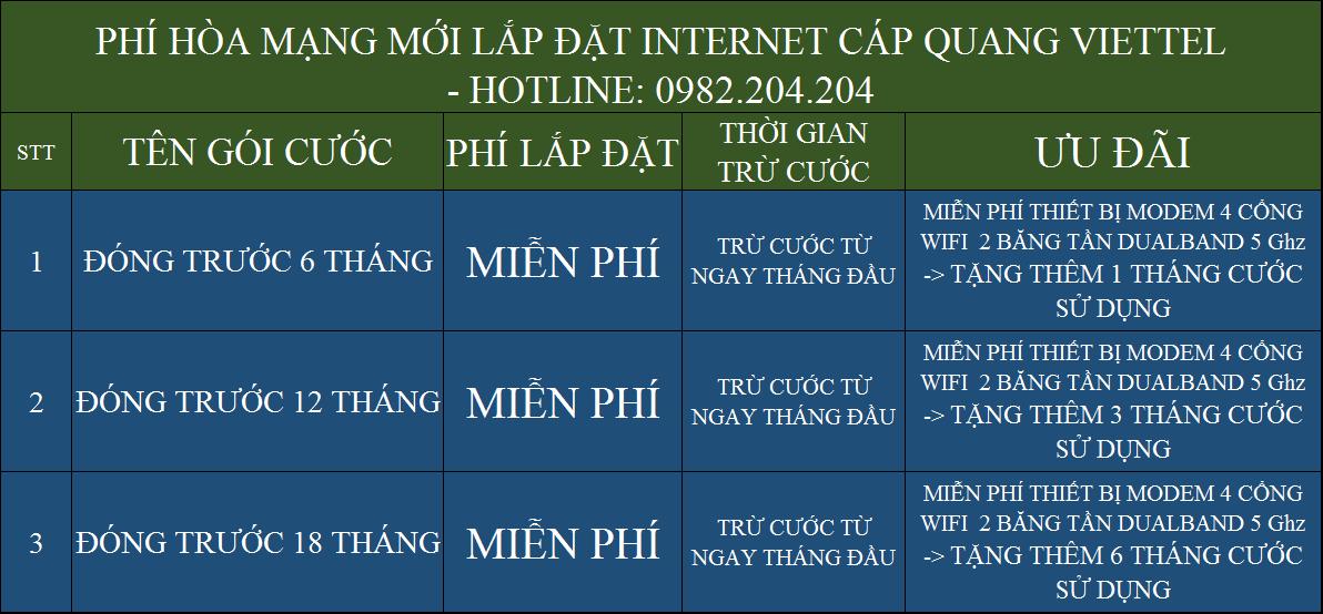 Phí hòa mạng mới internet cáp quang wifi Viettel 2021