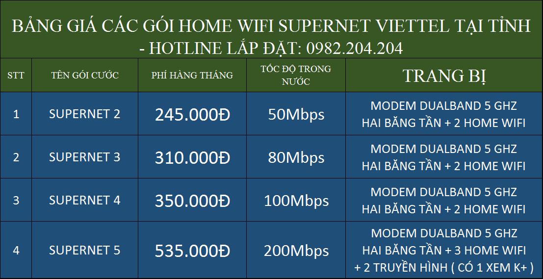 Tổng Hợp Bảng Giá Lắp Mạng Home wifi Viettel Supernet