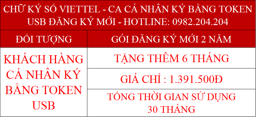 5.Chữ ký số Viettel cấp mới 2 năm cho cá nhân ký bằng token USB giá 1391500Đ