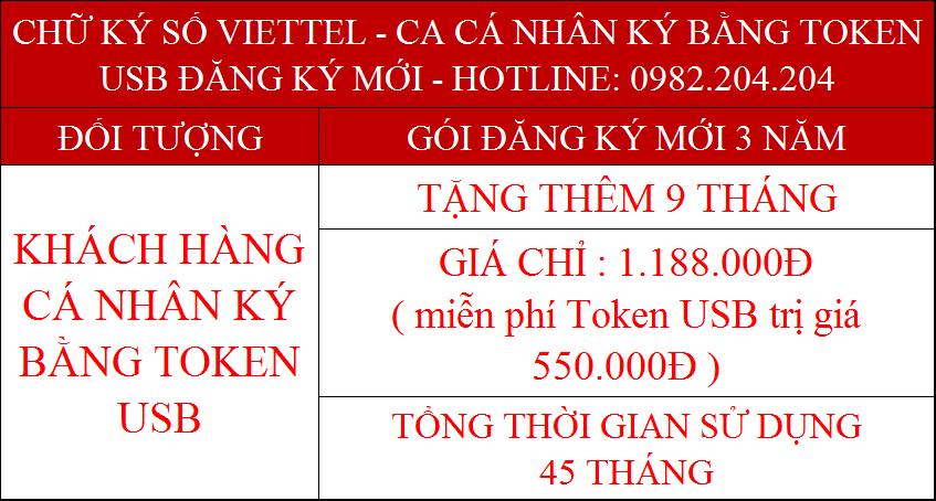 6.Chữ ký số Viettel cấp mới 3 năm cho cá nhân ký bằng token USB giá 1188000Đ