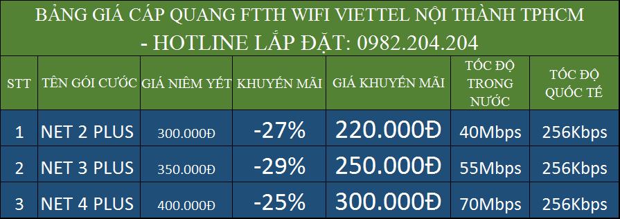 Bảng Giá Lắp Mạng Cáp Quang Wifi Giá Rẻ TPHCM Nội Thành