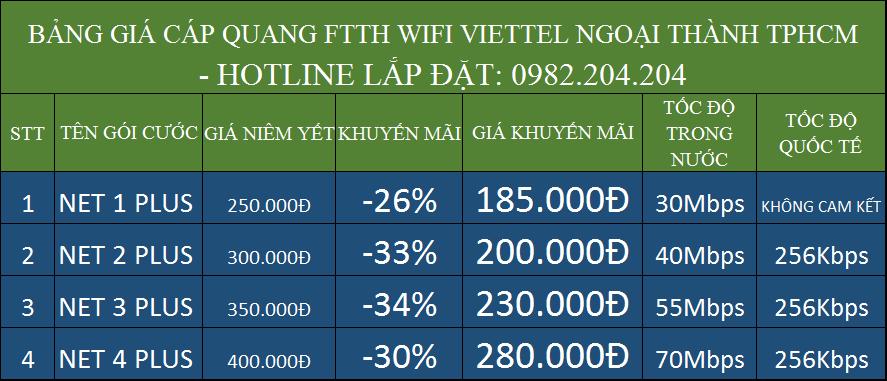 Bảng Giá Lắp Wifi Giá Rẻ HCM 2021