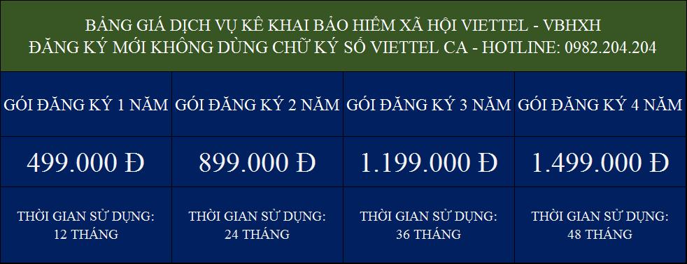 Bảng giá Dịch vụ Phần Mềm vBHXH Viettel