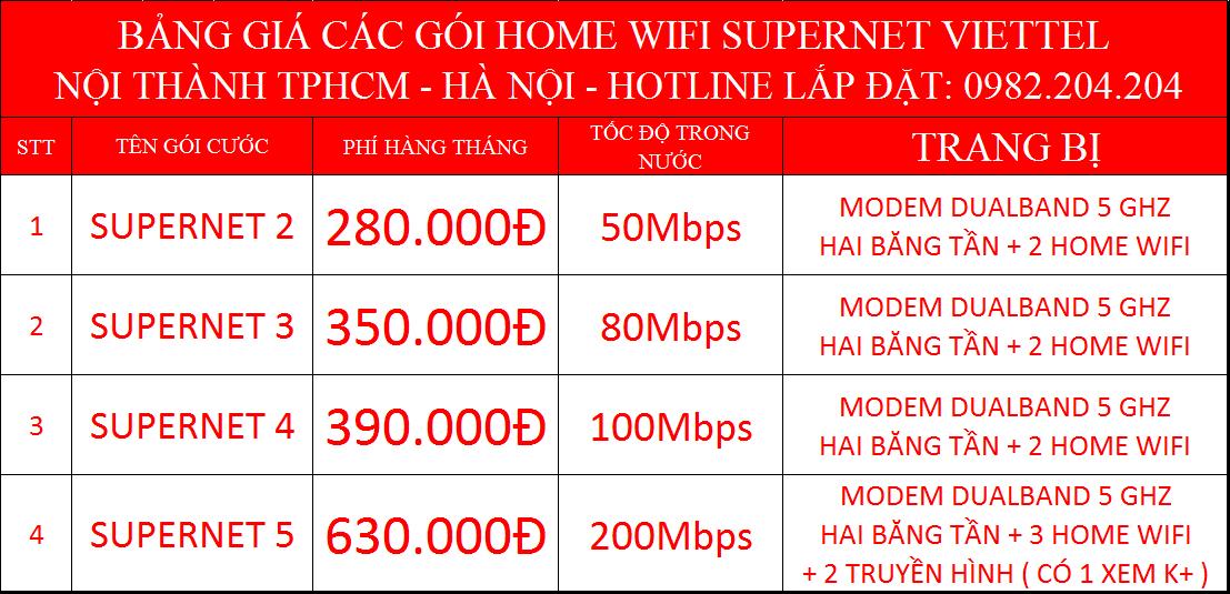 Bảng giá các gói Home wifi Viettel Supernet nội thành TPHCM Hà Nội