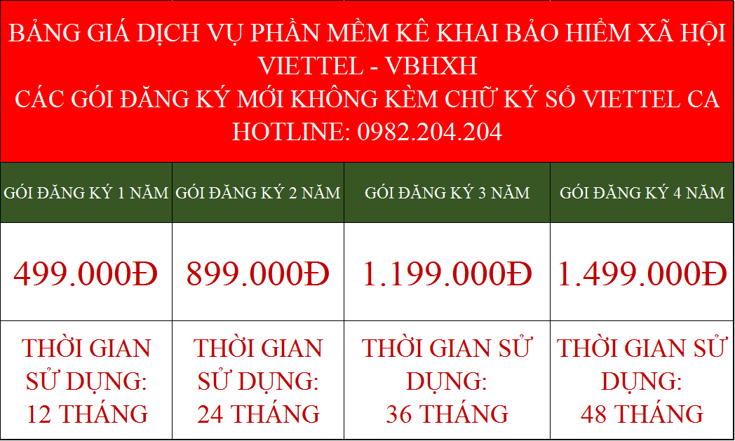 Bảng giá các gói dịch vụ phần mềm kê khai bảo hiểm xã hội Viettel vBHXH
