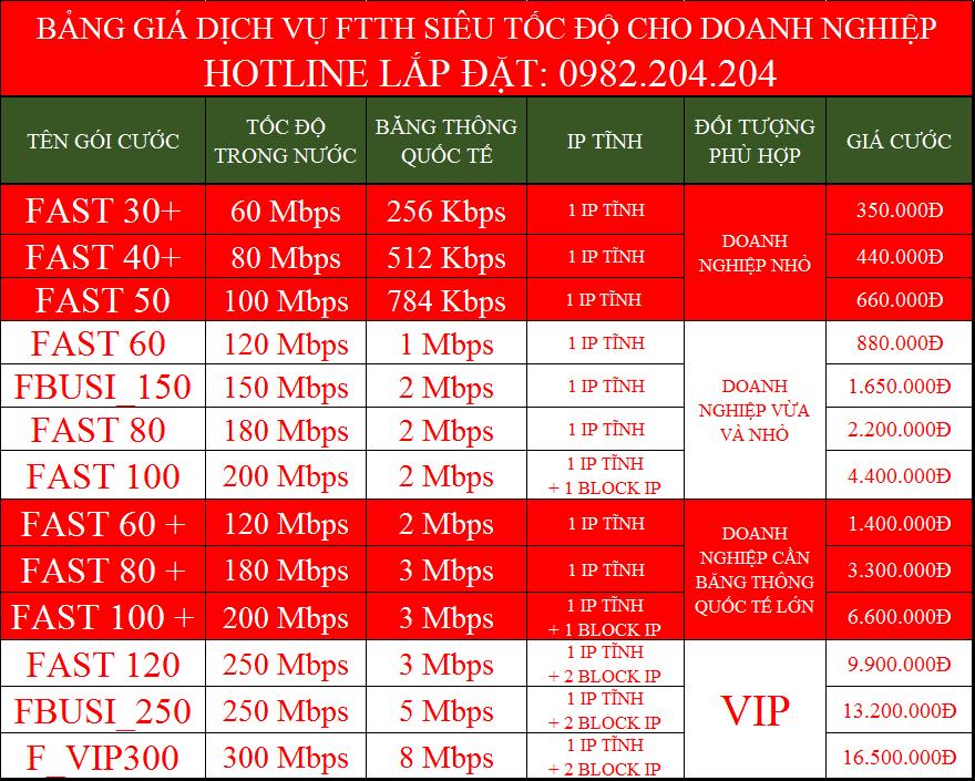 Bảng giá các gói internet FTTH Cáp Quang Doanh Nghiệp Viettel 2021