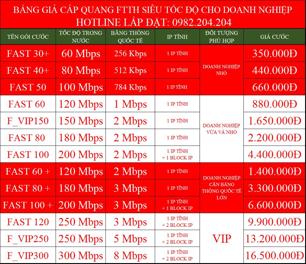 Bảng giá các gói internet cáp quang Fast doanh nghiệp Viettel