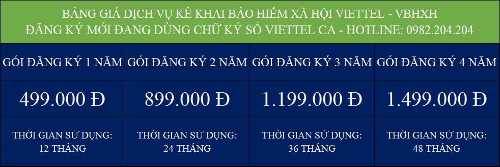 Bảng giá các gói vBHXH đang dùng chữ ký số Viettel CA