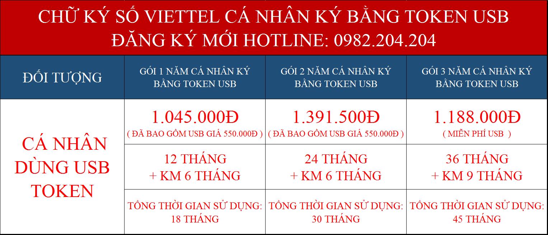 Bảng giá chữ ký số Viettel các gói cấp mới cho cá nhân dùng token USB